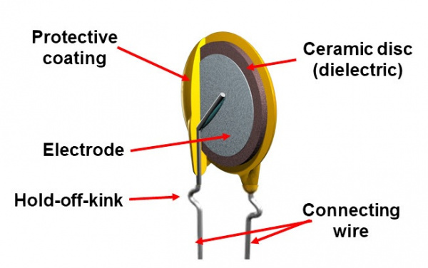 A typical disk capacitor