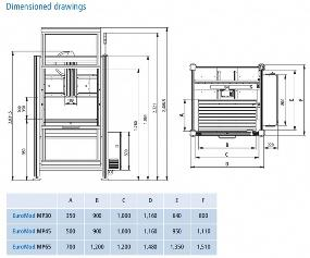 EuroMod Cartesian Gantry Robot Dimensioned Drawing