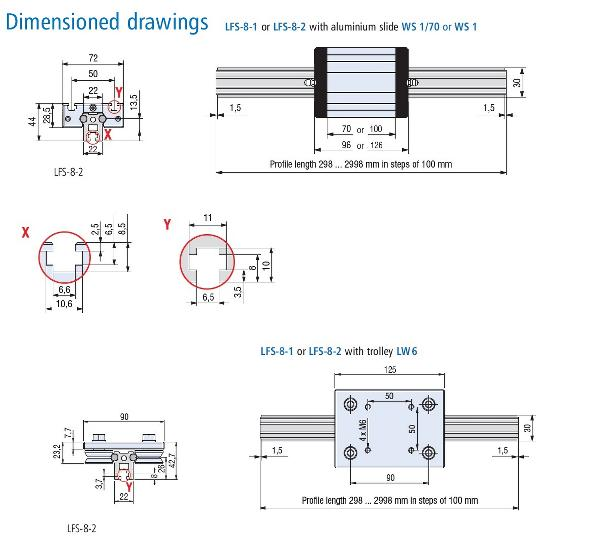 Linear Rail LFS 8-2 Dimensions