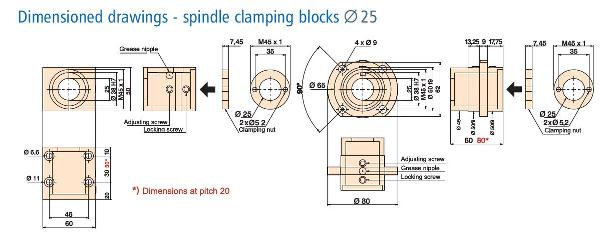 Series KM 25 mm Ball Nut Mounting Blocks Dimension Drawing