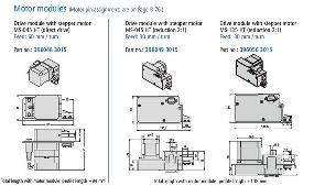 Motor modules for LEZ 1